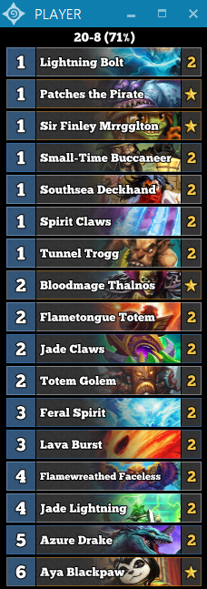Aggro Shaman Tier 1 Deck Of TempoStorm Snapshot 20 - Teched against control