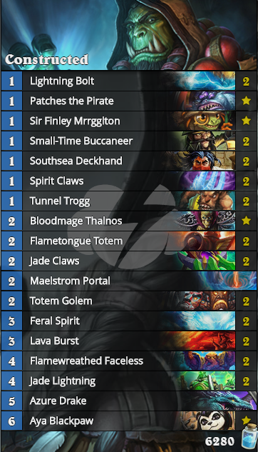 Testing Aggro Shaman Tier 1 Deck Of TempoStorm Snapshot 20 basic version
